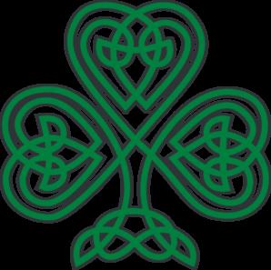 Irish Genealogy: Researching Your Irish Roots